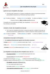 Compléments de phrase – Cm2 – Leçon