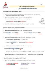 Compléments du verbe - Cm1 - Leçon