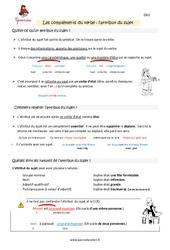 Attribut du sujet - Cm1 - Leçon