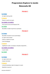 Explorer le monde - GS - Progression - Programmation