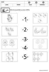 Dénombrer – Maternelle – Moyenne section – Grande section – Quantités et nombres – Cycle 1 – Cycle 2