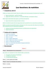 Fonctions de nutrition – 6ème – Fiche de préparation