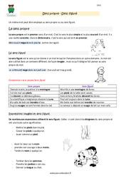 Sens propre - Sens figuré - Cm1 - Leçon
