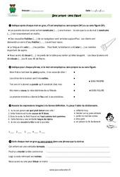 Sens propre – Sens figuré – Cm2 – Exercices à imprimer