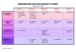 Programmation – Education morale et civique – EMC – Cp – Ce1 – Cycle 2