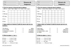 Mesures de longueurs – Ce2 –  Exercices corrigés sur les cm, m, km