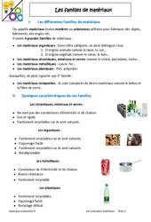 Familles de matériaux - 6ème - Cours