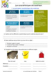 Caractéristiques des matériaux - 6ème - Exercices