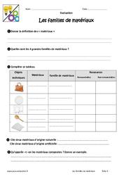 Familles de matériaux – 6ème – Evaluation – Bilan