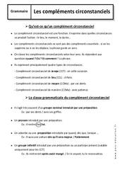 Compléments circonstanciels – 6ème – Cours - Temps, lieu, moyen, manière