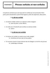Phrase verbale – Non verbale – 6ème – Cours – Analyse de la phrase