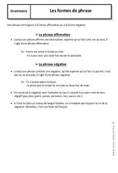 Formes de phrases – 6ème – Cours – Forme affirmative, forme négative