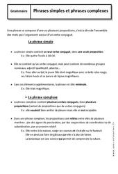 Phrase simple – Phrase complexe – 6ème – Cours