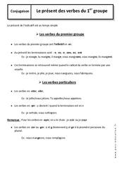 Présent des verbes du 1er groupe - 6ème - Cours