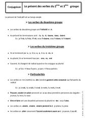 Présent des verbes du 2e et 3e groupe – 6ème – Cours