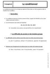 Conditionnel présent – 6ème – Cours