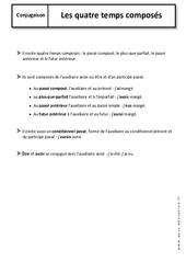 Temps composés – 6ème – Cours