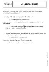 Passé composé – 6ème – Cours