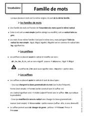 Famille de mots – 6ème – Cours