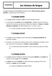 Niveaux de langue – 6ème – Cours - Langage familier, soutenu, courant