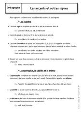 Accents – Apostrophe – Cédille – Tréma – 6ème – Cours