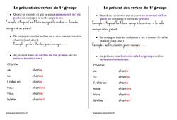 Présent des verbes du 1er groupe - Leçon - Ce1