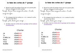 Futur des verbes du 1er groupe - Ce1 - Leçon