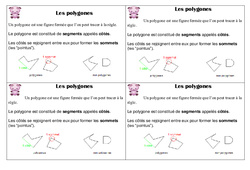 Polygones – Ce1 – Leçon