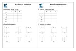 Tableau de numération - Ce1 - Exercices - Numération - Mathématiques - Cycle 2