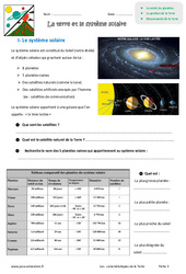Caractéristiques de la Terre - 6ème - Exercices