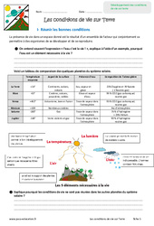 Conditions de vie sur Terre - 6ème - Exercices