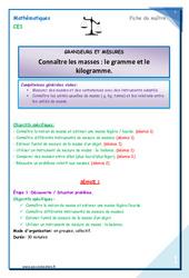 Les masses: gramme et kilogramme – Ce1 – Fiche de préparation