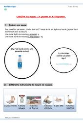 Masses: gramme et kilogramme – Ce1 – Leçon