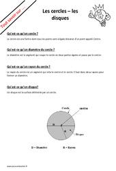 Connaître la différence entre un cercle et un disque