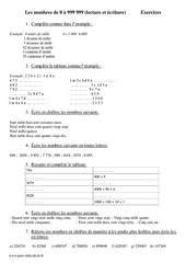 Nombres de 0 à 999 999 – Cm1 – Exercices – Numération – Mathématiques – Cycle 3