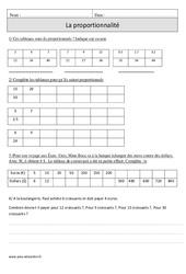 Proportionnalité – Cm1 – Exercices corrigés – Organisation et gestion des données – Mathématiques – Cycle 3
