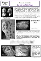 Arts préhistoriques – Arts du visuel – Ce2 – Histoire de l'art – Cycle 3