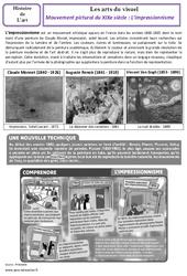 Impressionnisme – XIXe siècle – Cm1 – Cm2 – Arts du visuel – Histoire des arts – Cycle 3