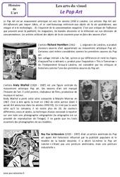 Pop art – Arts du visuel – Cm2 – Histoire des arts – XXème siècle – Cycle 3
