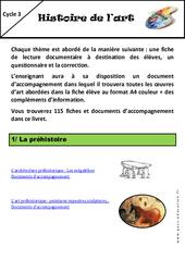 Histoire de l'art - Programme - Ce2 - Cm1 - Cm2 –  Exercices - Documentaires - Cycle 3