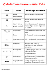 Code de correction en expression écrite - Ce2 - Cm1 - Cm2 - Méthodologie - Cycle 3