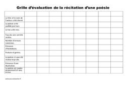 Grille d'évaluation de la poésie - Ce2 - Cm1 - Cm2 - Méthodologie - Cycle 3