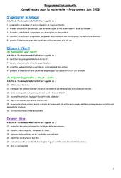 Référentiel de compétences – Documents officiels – Maternelle – PS – MS – GS – Cycle 1