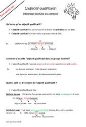 Qu'est ce qu'un adjectif qualificatif? Fonction épithète ou attribut?