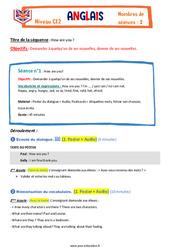 Anglais - Ce2 - Tout le programme période 4 - Famille Vadrouille