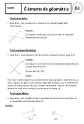 Droites – Cours – 6ème – Droites sécantes – Droites perpendiculaires – Droites parallèles – Éléments de géométrie