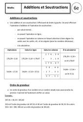 Additions – Soustractions – Cours – 6ème – Calculs