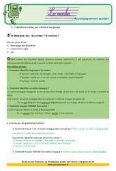 Verbe – Cm2 – Soutien scolaire – Aide aux devoirs