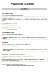 Programmation Annuelle – Ce2 – Anglais – Sommaire – Famille Vadrouille