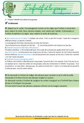 Infinitif d'un verbe et son groupe – Cm1 – Soutien scolaire – Aide aux devoirs
